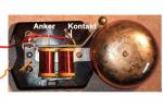 Elektrische Klingel Wagnerscher Hammer