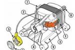 Ремонт стиральных машин под ключ Электродный проезд мастерская стиральных машин Калужская