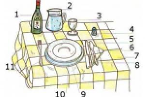 C mo poner la mesa correctamente practicopedia co ce for Poner la mesa correctamente